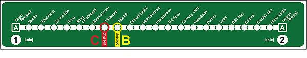 Předpokladaná podoba trasy metra A po dokončení stavby na letišti Ruyzně