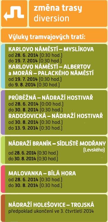 Grafika: Dopravní podnik hl. m. Prahy, akciová společnost