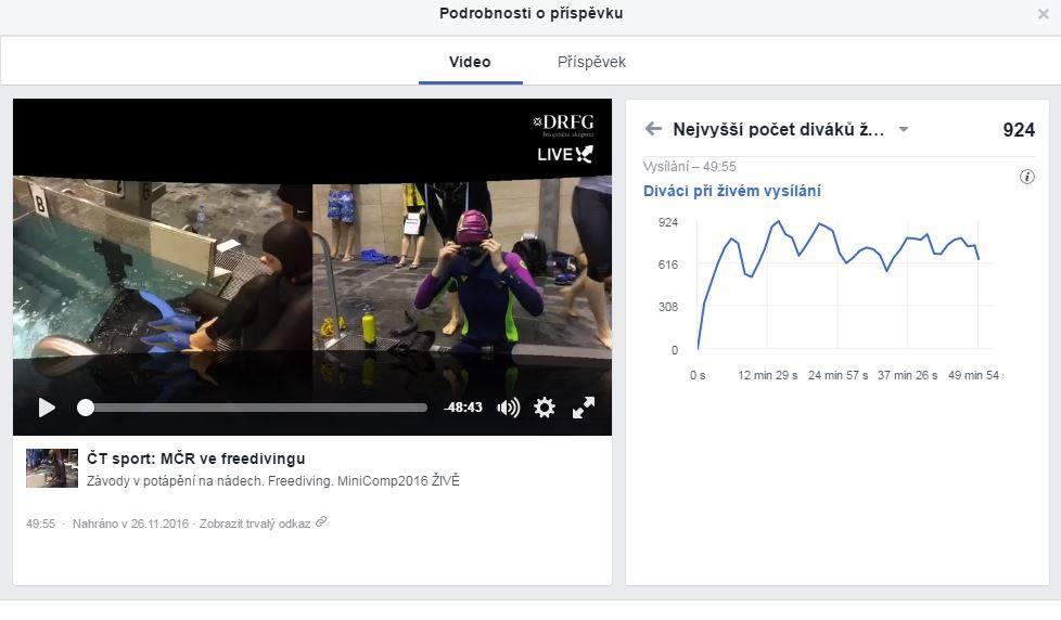 Maximální počet sledujících přenosu byl v jednom okamžiku 924 ldiváků. Takto vypadala křivka lsledovanosti přenosu na facebooku ČT Sport. - Screenstoh statistiky Facebook